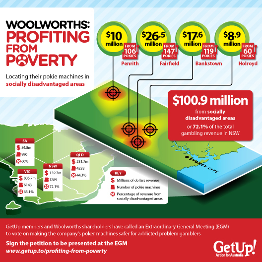 Woolies Infographic 528